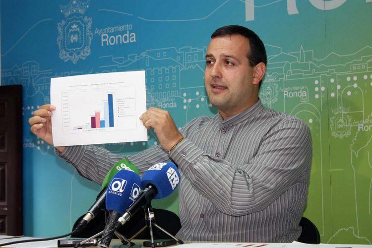 El Gobierno Tripartito le sube a familias numerosas de Ronda hasta un 300% el Impuesto de Bienes Inmuebles (IBI)
