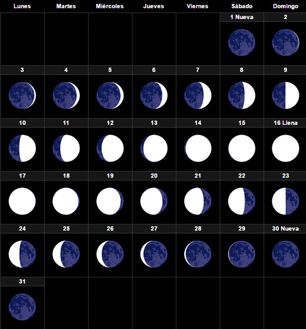 El cielo de ronda en octubre el d a 30 de este mes for Fase lunar octubre 2016