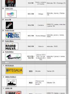Radio Ronda aparece en el listado de emisoras que reproducen la señal de Carne Cruda.