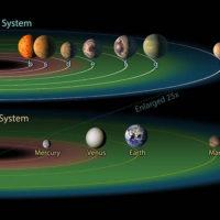 """La Zona de Habitabilidad: El santo grial para los astrónomos """"cazaplanetas"""""""