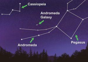 Localización de la galaxia de Andrómeda.
