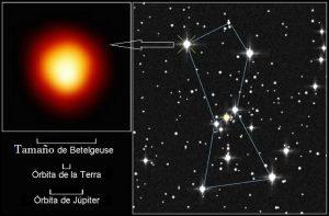 Posición en Orión, y comparativa de tamaño de la estrella Betelgeuse.