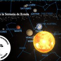 El cielo de Ronda en julio:  Júpiter y Saturno alcanzan la mayor luminosidad del año, buena ocasión para su observación