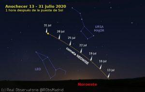 Localizacion del cometa desde Ronda